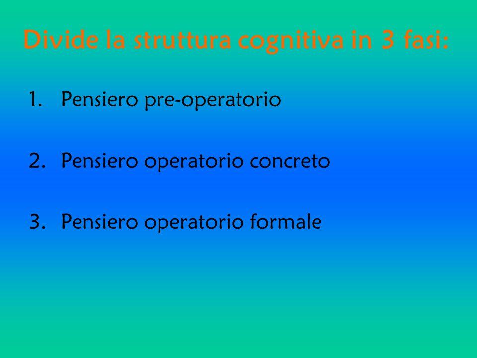 Divide la struttura cognitiva in 3 fasi: 1.Pensiero pre-operatorio 2.Pensiero operatorio concreto 3.Pensiero operatorio formale