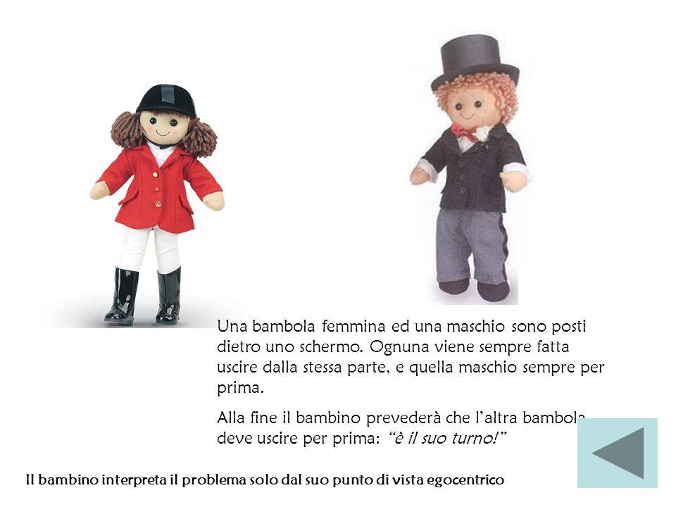 Una bambola femmina ed una maschio sono posti dietro uno schermo. Ognuna viene sempre fatta uscire dalla stessa parte, e quella maschio sempre per pri
