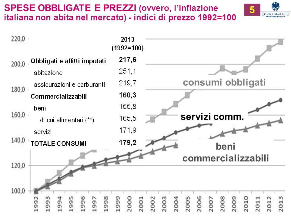 Ufficio Studi 5 SPESE OBBLIGATE E PREZZI (ovvero, linflazione italiana non abita nel mercato) - indici di prezzo 1992=100 consumi obbligati beni comme