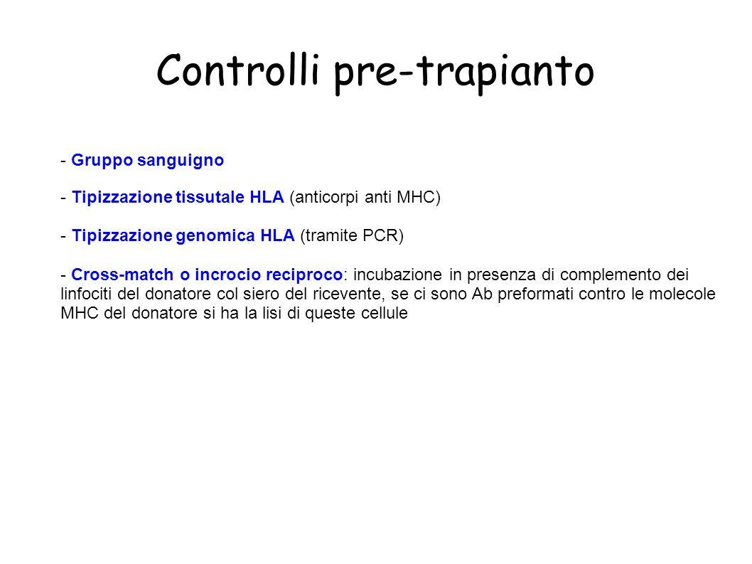 Controlli pre-trapianto - Gruppo sanguigno - Tipizzazione tissutale HLA (anticorpi anti MHC) - Tipizzazione genomica HLA (tramite PCR) - Cross-match o