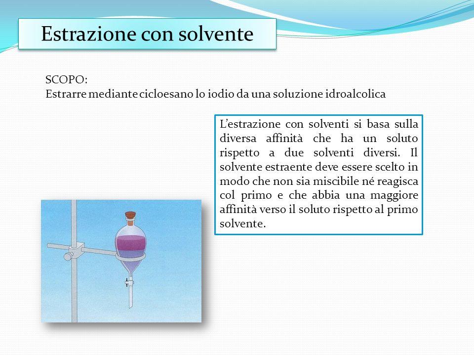 Estrazione con solvente SCOPO: Estrarre mediante cicloesano lo iodio da una soluzione idroalcolica Lestrazione con solventi si basa sulla diversa affi