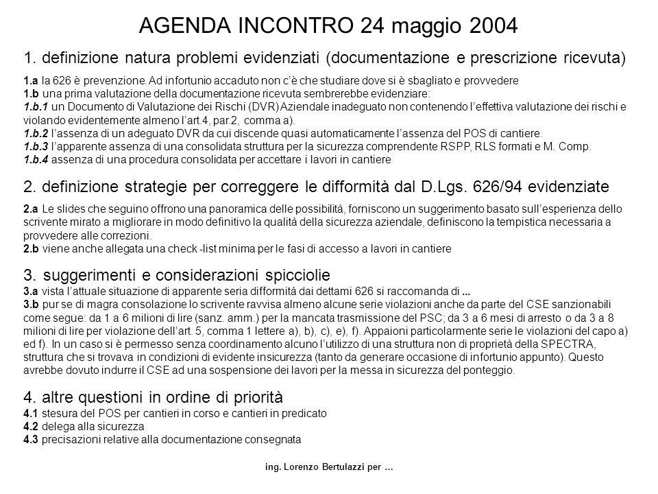 ing. Lorenzo Bertulazzi per … AGENDA INCONTRO 24 maggio 2004 1. definizione natura problemi evidenziati (documentazione e prescrizione ricevuta) 1.a l