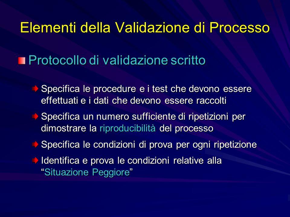 Elementi della Validazione di Processo Protocollo di validazione scritto Specifica le procedure e i test che devono essere effettuati e i dati che dev