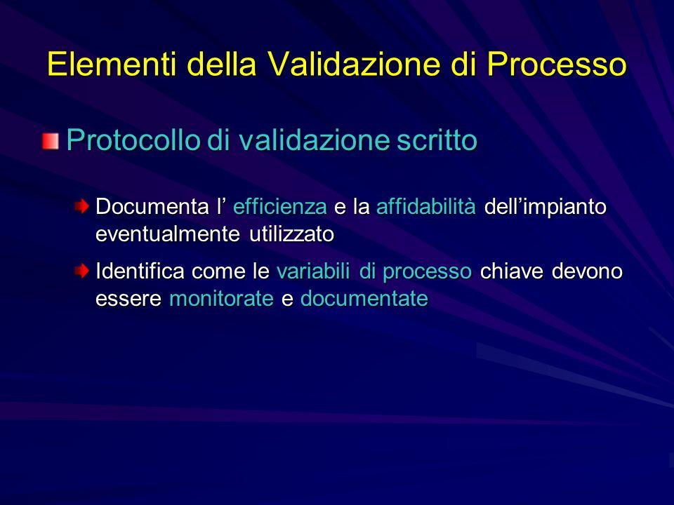 Elementi della Validazione di Processo Protocollo di validazione scritto Documenta l efficienza e la affidabilità dellimpianto eventualmente utilizzat