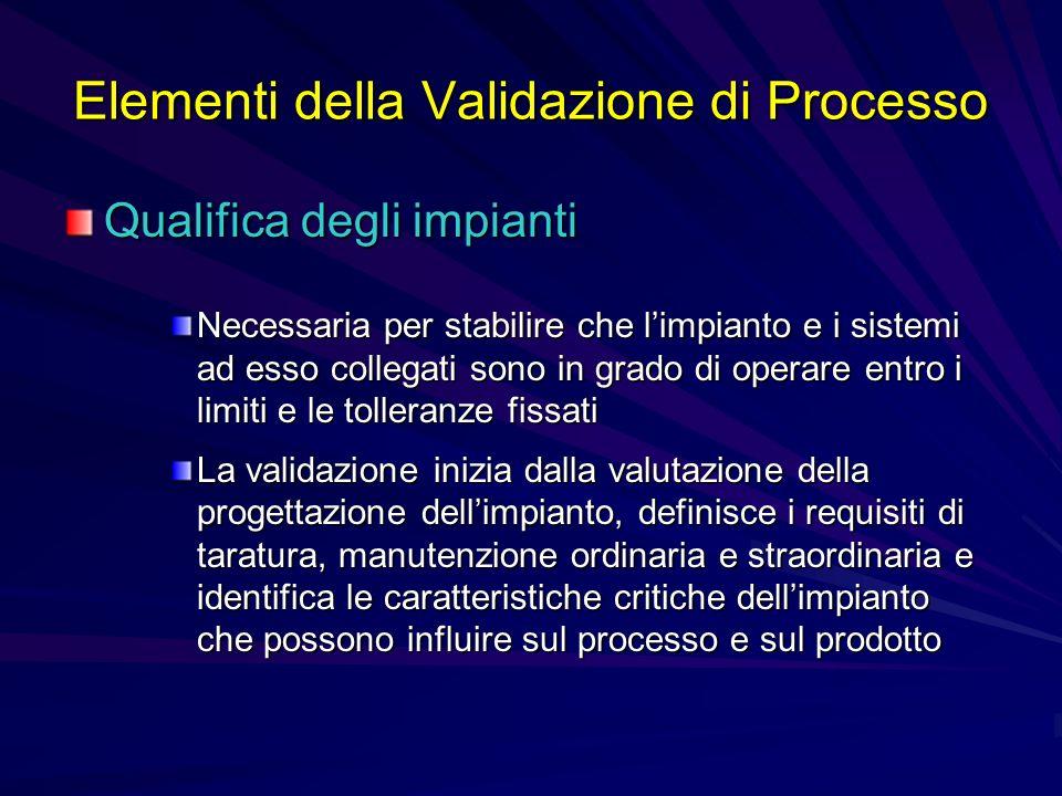 Elementi della Validazione di Processo Qualifica degli impianti Necessaria per stabilire che limpianto e i sistemi ad esso collegati sono in grado di