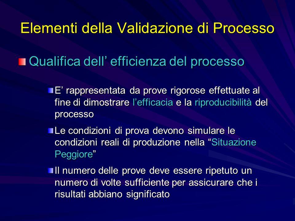 Elementi della Validazione di Processo Qualifica dell efficienza del processo E rappresentata da prove rigorose effettuate al fine di dimostrare leffi