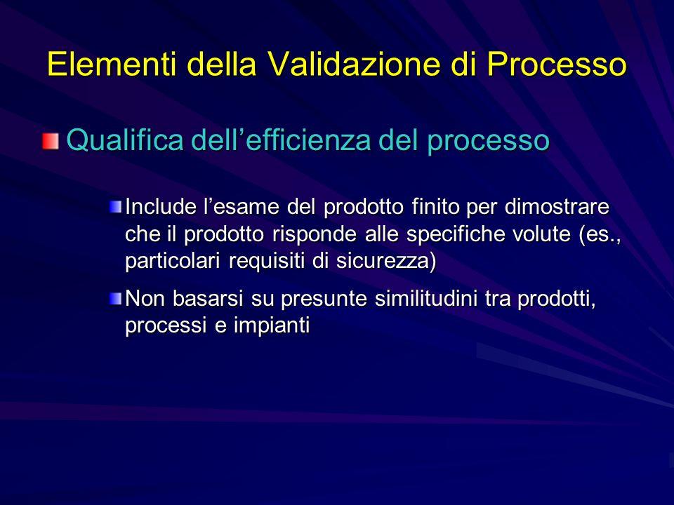 Elementi della Validazione di Processo Qualifica dellefficienza del processo Include lesame del prodotto finito per dimostrare che il prodotto rispond