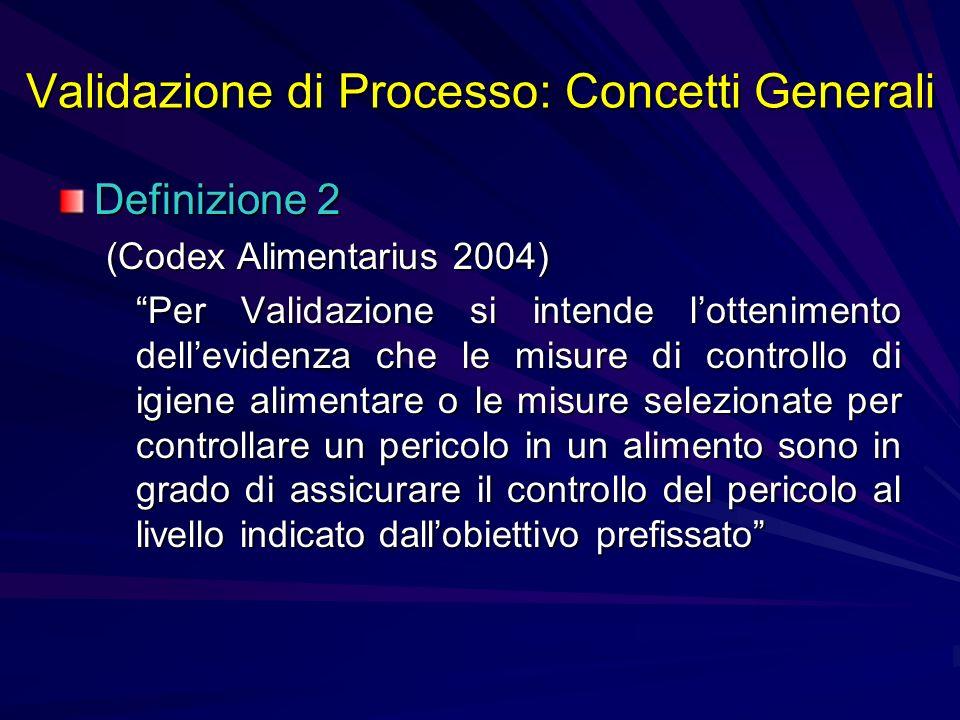 Validazione di Processo: Concetti Generali Definizione 2 (Codex Alimentarius 2004) Per Validazione si intende lottenimento dellevidenza che le misure