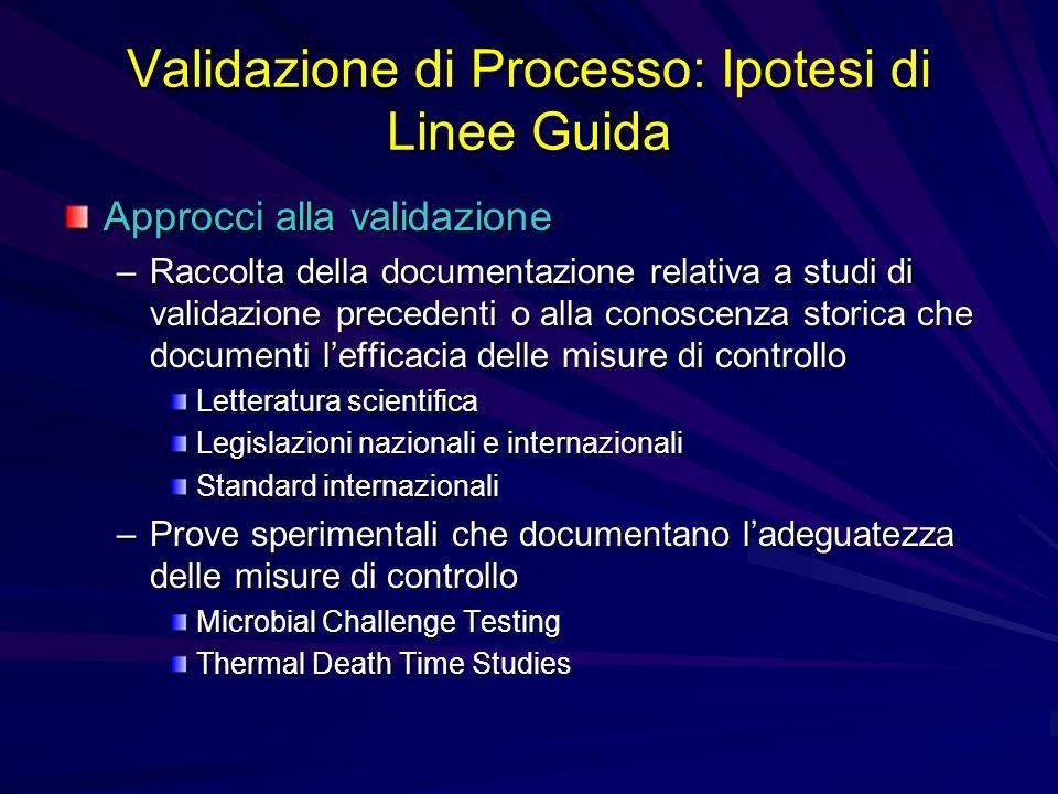 Validazione di Processo: Ipotesi di Linee Guida Approcci alla validazione –Raccolta della documentazione relativa a studi di validazione precedenti o