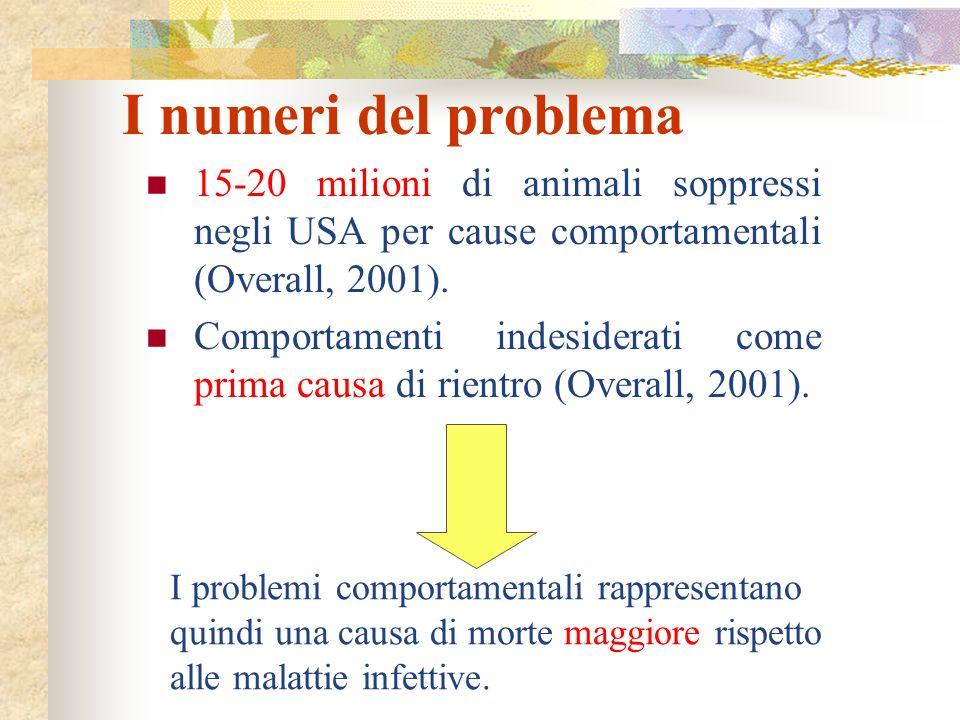 PROBLEMA CANI MORSICATORI USA: 53.000.000 cani, 4.500.000 morsi allanno, solo il 17% sottoposta a visita medica (400.000 morsi/anno) (AVMA, 2001) ITALIA: 70.000 morsicati allanno, circa 1 morsicato/1000 persone (Lasagna e Mantovani, 1999)