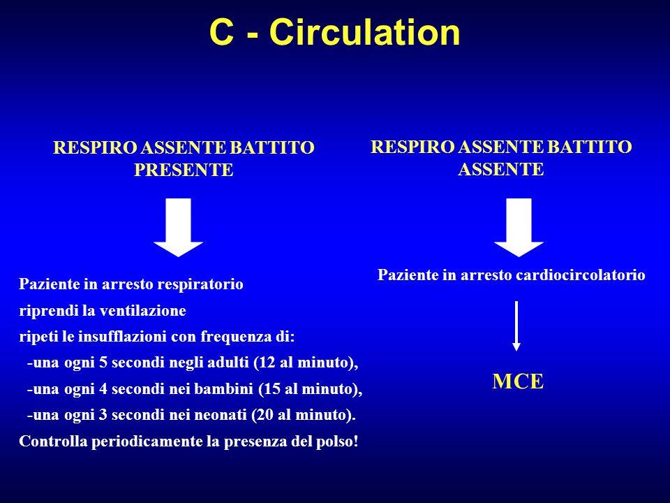 C - Circulation RESPIRO ASSENTE BATTITO PRESENTE Paziente in arresto respiratorio riprendi la ventilazione ripeti le insufflazioni con frequenza di: -