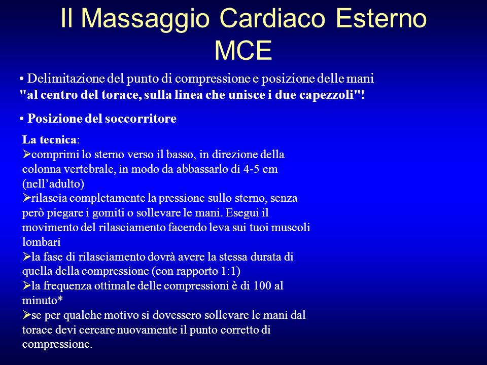 Il Massaggio Cardiaco Esterno MCE Delimitazione del punto di compressione e posizione delle mani