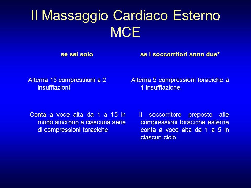 Il Massaggio Cardiaco Esterno MCE se sei solose i soccorritori sono due* Alterna 15 compressioni a 2 insufflazioni Alterna 5 compressioni toraciche a