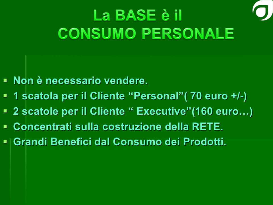 Non è necessario vendere. Non è necessario vendere. 1 scatola per il Cliente Personal( 70 euro +/-) 1 scatola per il Cliente Personal( 70 euro +/-) 2