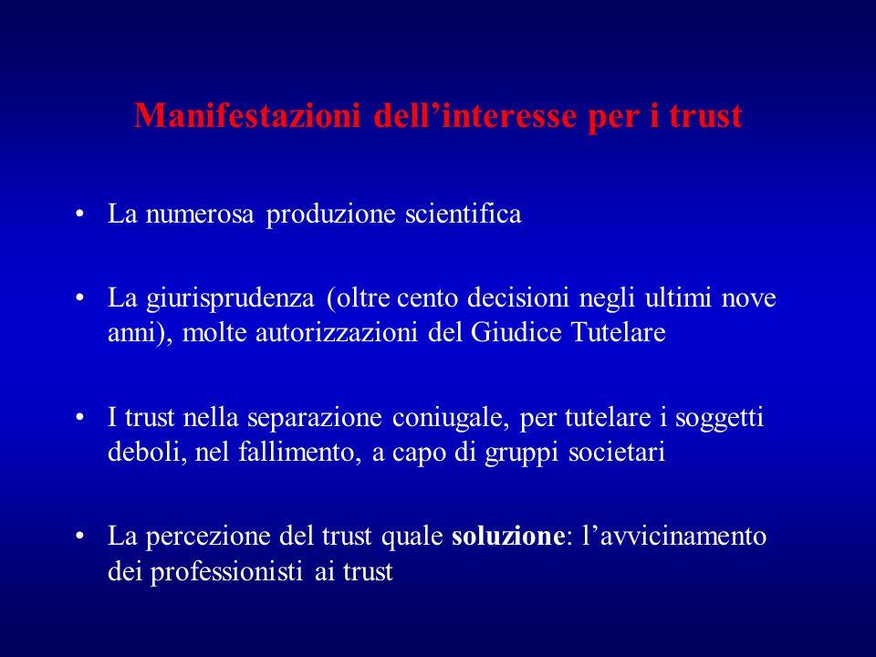 Manifestazioni dellinteresse per i trust La numerosa produzione scientifica La giurisprudenza (oltre cento decisioni negli ultimi nove anni), molte au