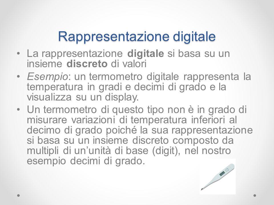 Le immagini digitali La prima operazione è quella di definire una rappresentazione digitale per ogni colore.