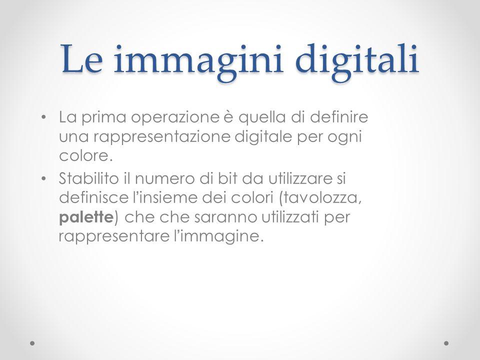 Le immagini digitali La prima operazione è quella di definire una rappresentazione digitale per ogni colore. Stabilito il numero di bit da utilizzare