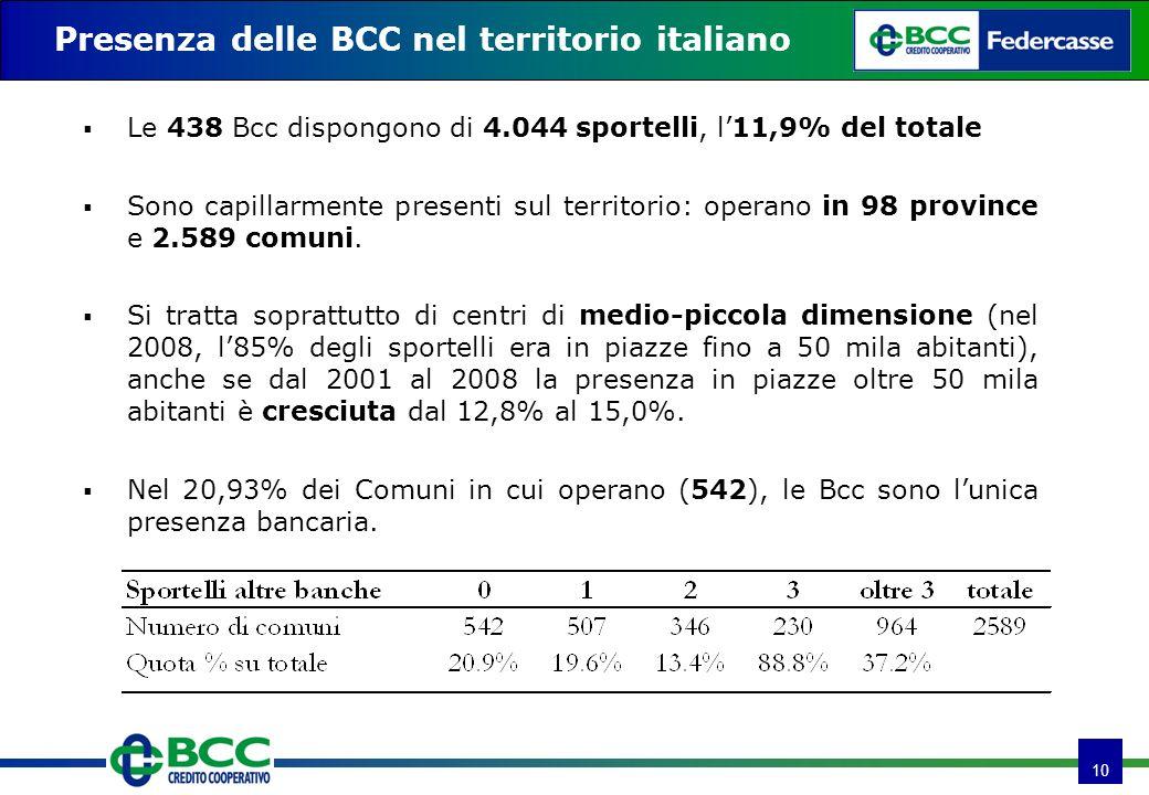 10 Presenza delle BCC nel territorio italiano Le 438 Bcc dispongono di 4.044 sportelli, l11,9% del totale Sono capillarmente presenti sul territorio: operano in 98 province e 2.589 comuni.