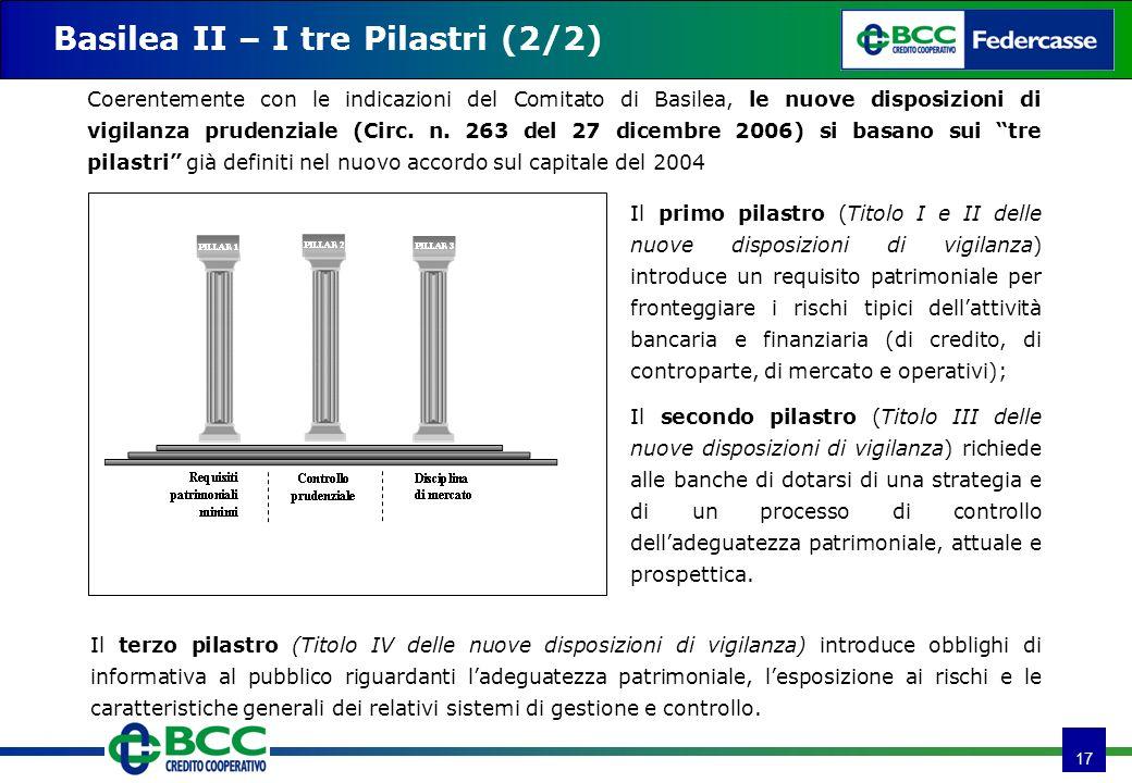 17 Basilea II – I tre Pilastri (2/2) Coerentemente con le indicazioni del Comitato di Basilea, le nuove disposizioni di vigilanza prudenziale (Circ.