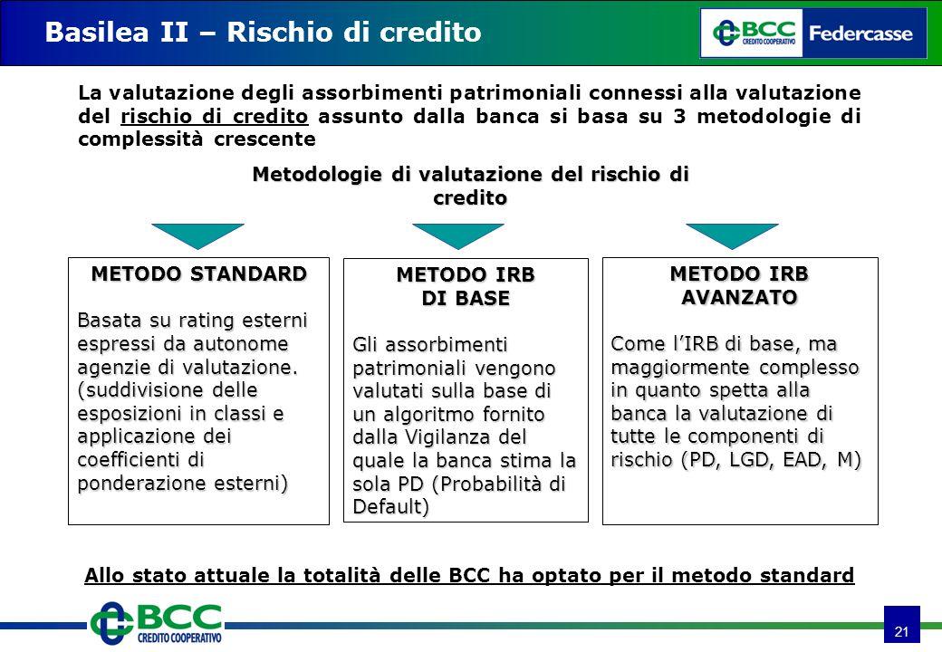 21 Basilea II – Rischio di credito METODO IRB DI BASE Gli assorbimenti patrimoniali vengono valutati sulla base di un algoritmo fornito dalla Vigilanza del quale la banca stima la sola PD (Probabilità di Default) METODO STANDARD Basata su rating esterni espressi da autonome agenzie di valutazione.