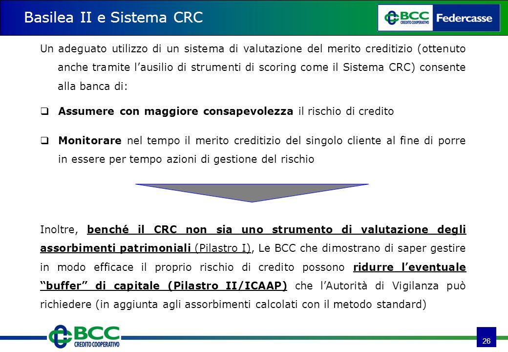 26 Un adeguato utilizzo di un sistema di valutazione del merito creditizio (ottenuto anche tramite lausilio di strumenti di scoring come il Sistema CRC) consente alla banca di: Inoltre, benché il CRC non sia uno strumento di valutazione degli assorbimenti patrimoniali (Pilastro I), Le BCC che dimostrano di saper gestire in modo efficace il proprio rischio di credito possono ridurre leventuale buffer di capitale (Pilastro II/ICAAP) che lAutorità di Vigilanza può richiedere (in aggiunta agli assorbimenti calcolati con il metodo standard) Assumere con maggiore consapevolezza il rischio di credito Monitorare nel tempo il merito creditizio del singolo cliente al fine di porre in essere per tempo azioni di gestione del rischio Basilea II e Sistema CRC