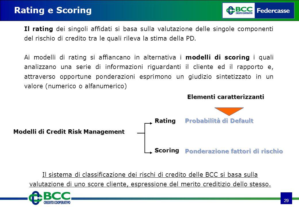 29 Rating e Scoring Il rating dei singoli affidati si basa sulla valutazione delle singole componenti del rischio di credito tra le quali rileva la stima della PD.
