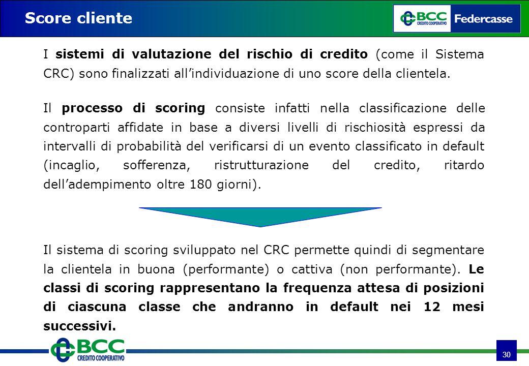 30 Score cliente I sistemi di valutazione del rischio di credito (come il Sistema CRC) sono finalizzati allindividuazione di uno score della clientela.