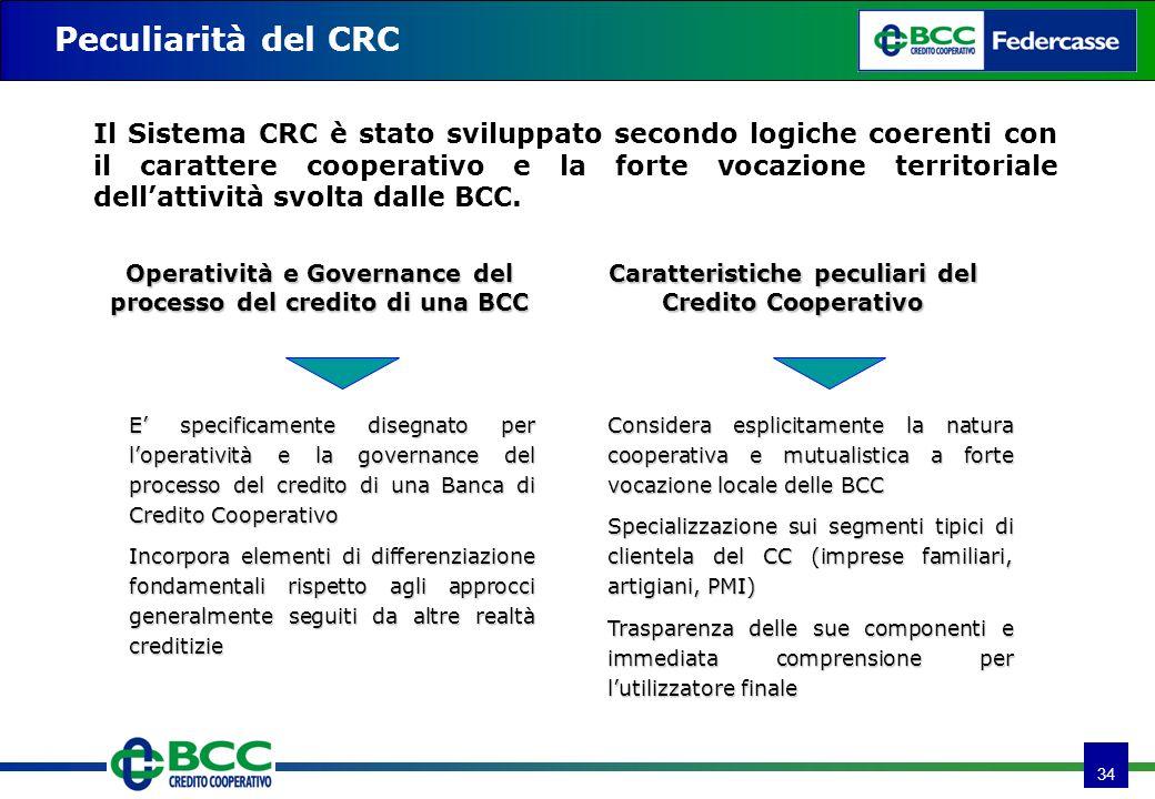 34 Peculiarità del CRC Il Sistema CRC è stato sviluppato secondo logiche coerenti con il carattere cooperativo e la forte vocazione territoriale dellattività svolta dalle BCC.