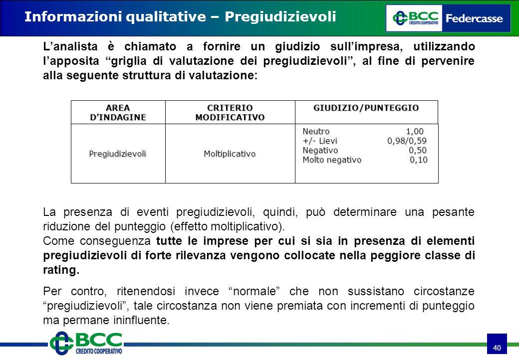 40 Informazioni qualitative – Pregiudizievoli AREA DINDAGINE CRITERIO MODIFICATIVO GIUDIZIO/PUNTEGGIO Pregiudizievoli Moltiplicativo Neutro 1,00 +/- Lievi 0,98/0,59 Negativo 0,50 Molto negativo 0,10 Lanalista è chiamato a fornire un giudizio sullimpresa, utilizzando lapposita griglia di valutazione dei pregiudizievoli, al fine di pervenire alla seguente struttura di valutazione: Per contro, ritenendosi invece normale che non sussistano circostanze pregiudizievoli, tale circostanza non viene premiata con incrementi di punteggio ma permane ininfluente.