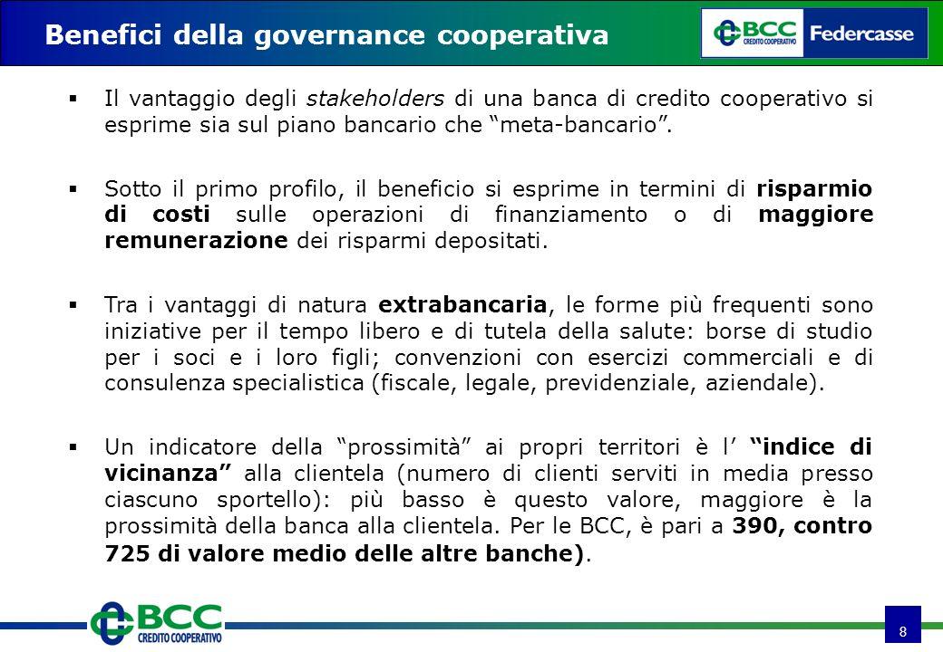 8 Benefici della governance cooperativa Il vantaggio degli stakeholders di una banca di credito cooperativo si esprime sia sul piano bancario che meta-bancario.