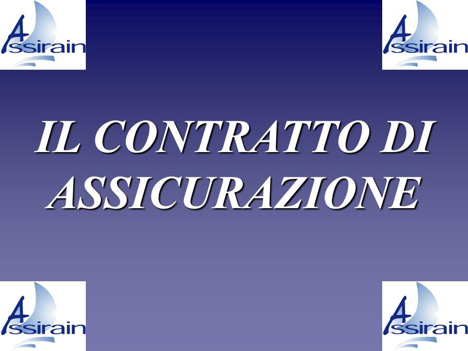 CONCETTI CONCLUSIVI LA RIASSICURAZIONELA RIASSICURAZIONE DEFINIZIONE : LASSICURAZIONE DELLASSICURATOREDEFINIZIONE : LASSICURAZIONE DELLASSICURATORE LE NORME GIURIDICHE: ART.