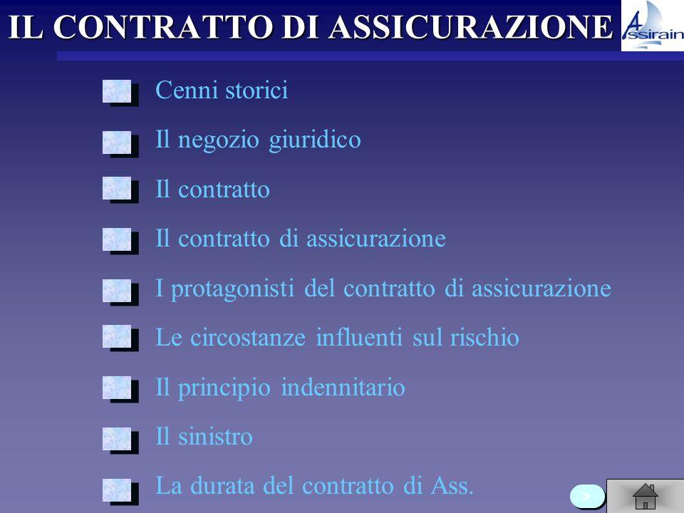 IL CONTRATTO DI ASSICURAZIONE LOGGETTOLOGGETTO PER LASSICURATORE: TRASFERIMENTO DI UN RISCHIOPER LASSICURATORE: TRASFERIMENTO DI UN RISCHIO PER LASSICURATO: PAGAMENTO DI UN PREMIOPER LASSICURATO: PAGAMENTO DI UN PREMIO < < > > > > Il contratto di assicurazione