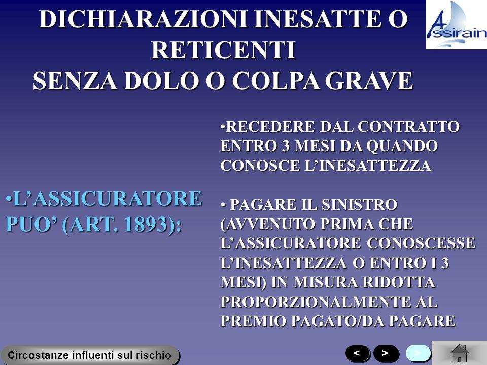 DICHIARAZIONI INESATTE O RETICENTI CON DOLO O COLPA GRAVE LASSICURATORE PUO (ART. 1892):LASSICURATORE PUO (ART. 1892): IMPUGNARE (ANNULLARE) IL CONTRA