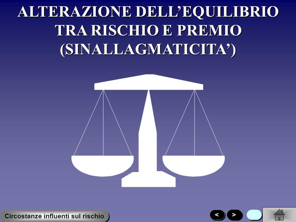 DICHIARAZIONI INESATTE O RETICENTI SENZA DOLO O COLPA GRAVE LASSICURATORE PUO (ART. 1893):LASSICURATORE PUO (ART. 1893): RECEDERE DAL CONTRATTO ENTRO