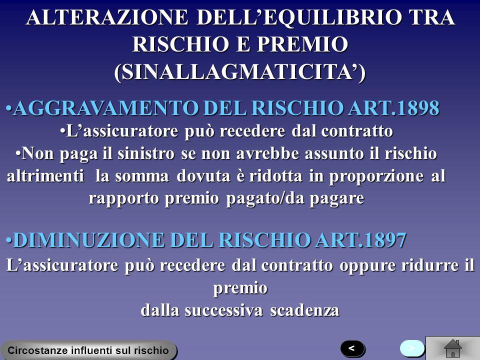 ALTERAZIONE DELLEQUILIBRIO TRA RISCHIO E PREMIO (SINALLAGMATICITA) < < > > > > Circostanze influenti sul rischio