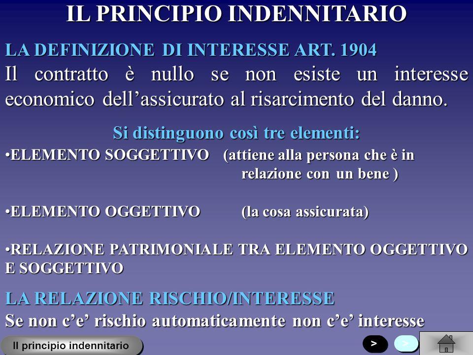 ALTERAZIONE DELLEQUILIBRIO TRA RISCHIO E PREMIO (SINALLAGMATICITA) DIMINUZIONE DEL RISCHIO ART.1897DIMINUZIONE DEL RISCHIO ART.1897 Lassicuratore può