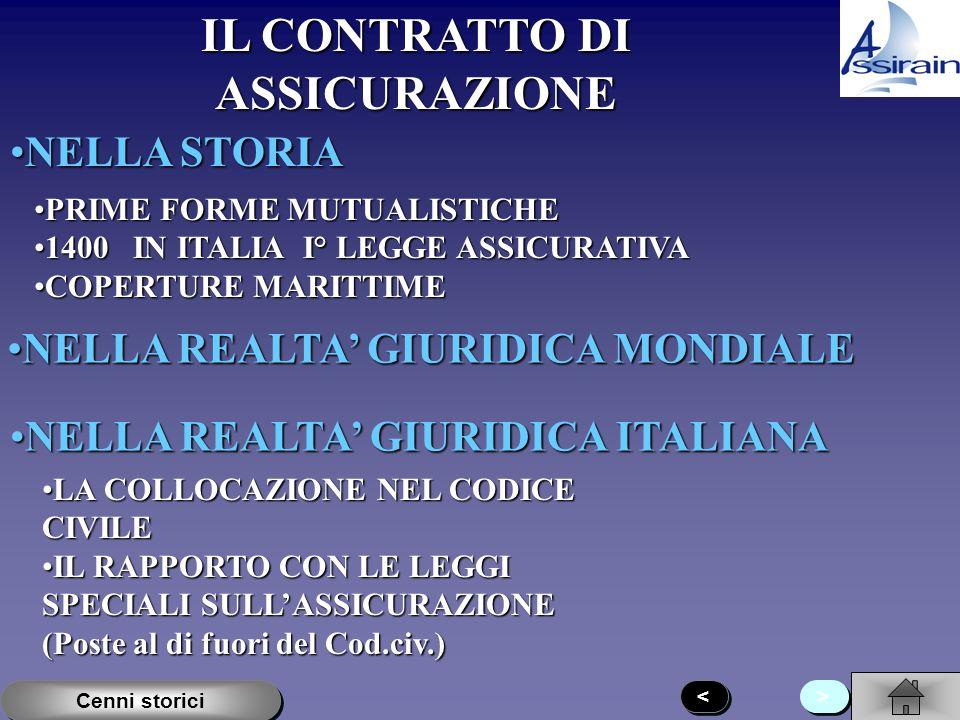 IL CONTRATTO DI ASSICURAZIONE NELLA STORIANELLA STORIA NELLA REALTA GIURIDICA MONDIALENELLA REALTA GIURIDICA MONDIALE NELLA REALTA GIURIDICA ITALIANANELLA REALTA GIURIDICA ITALIANA LA COLLOCAZIONE NEL CODICE CIVILELA COLLOCAZIONE NEL CODICE CIVILE IL RAPPORTO CON LE LEGGI SPECIALI SULLASSICURAZIONE (Poste al di fuori del Cod.civ.)IL RAPPORTO CON LE LEGGI SPECIALI SULLASSICURAZIONE (Poste al di fuori del Cod.civ.) PRIME FORME MUTUALISTICHEPRIME FORME MUTUALISTICHE 1400 IN ITALIA I° LEGGE ASSICURATIVA1400 IN ITALIA I° LEGGE ASSICURATIVA COPERTURE MARITTIMECOPERTURE MARITTIME > > < < Cenni storici