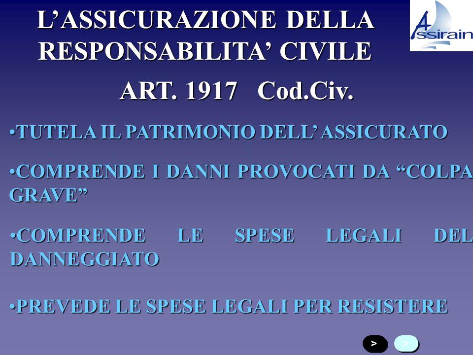 CONCETTI CONCLUSIVI LA RIASSICURAZIONELA RIASSICURAZIONE DEFINIZIONE : LASSICURAZIONE DELLASSICURATOREDEFINIZIONE : LASSICURAZIONE DELLASSICURATORE LE
