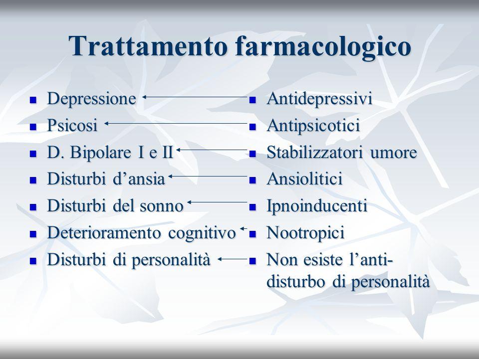 Trattamento farmacologico Depressione Depressione Psicosi Psicosi D. Bipolare I e II D. Bipolare I e II Disturbi dansia Disturbi dansia Disturbi del s
