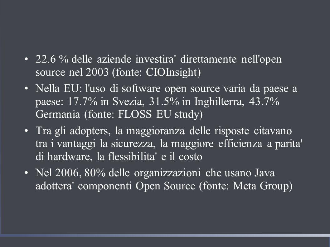 22.6 % delle aziende investira direttamente nell open source nel 2003 (fonte: CIOInsight) Nella EU: l uso di software open source varia da paese a paese: 17.7% in Svezia, 31.5% in Inghilterra, 43.7% Germania (fonte: FLOSS EU study) Tra gli adopters, la maggioranza delle risposte citavano tra i vantaggi la sicurezza, la maggiore efficienza a parita di hardware, la flessibilita e il costo Nel 2006, 80% delle organizzazioni che usano Java adottera componenti Open Source (fonte: Meta Group)
