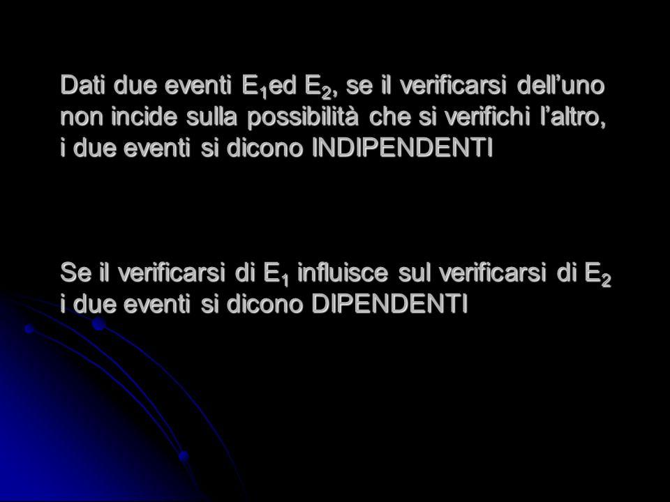 Dati due eventi E 1 ed E 2, se il verificarsi delluno non incide sulla possibilità che si verifichi laltro, i due eventi si dicono INDIPENDENTI Se il