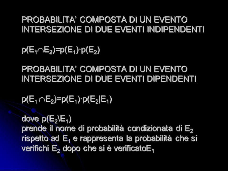 PROBABILITA COMPOSTA DI UN EVENTO INTERSEZIONE DI DUE EVENTI INDIPENDENTI p(E 1 E 2 )=p(E 1 )·p(E 2 ) PROBABILITA COMPOSTA DI UN EVENTO INTERSEZIONE D
