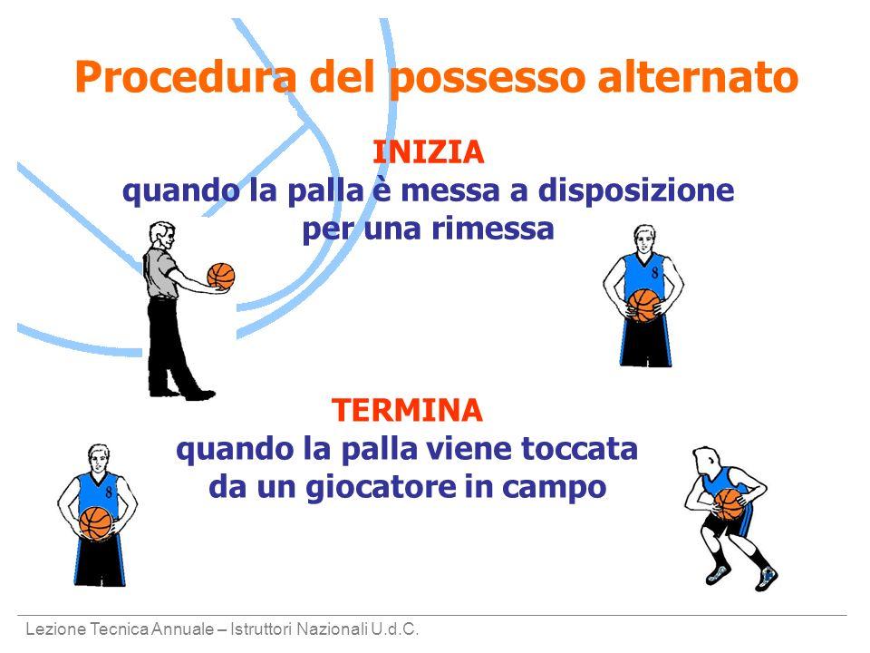 Lezione Tecnica Annuale – Istruttori Nazionali U.d.C. Procedura del possesso alternato TERMINA quando la palla viene toccata da un giocatore in campo