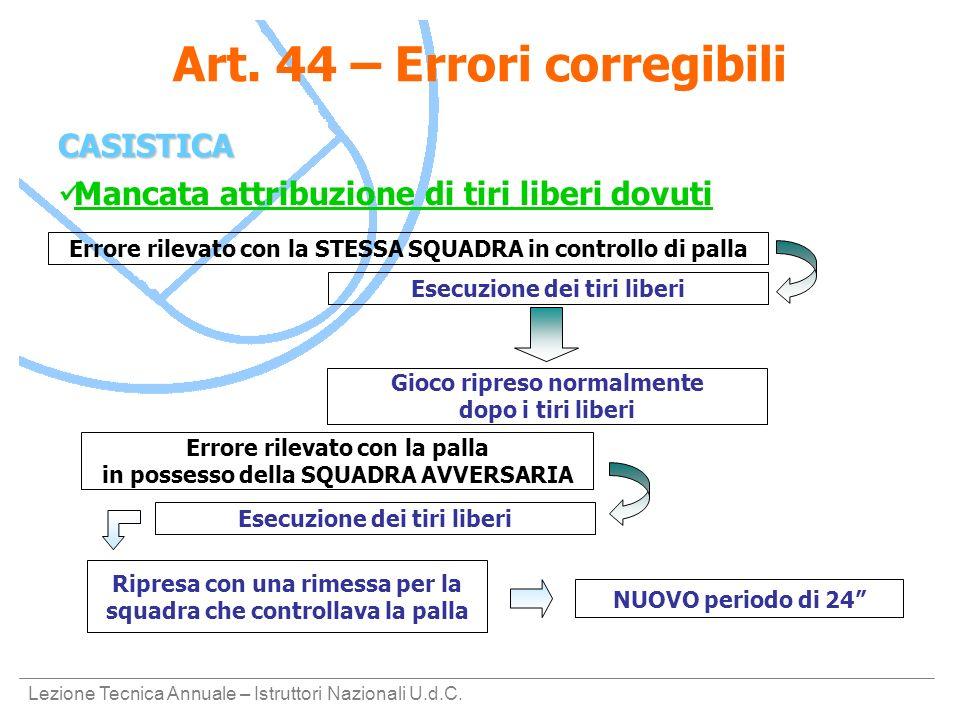 Lezione Tecnica Annuale – Istruttori Nazionali U.d.C. Art. 44 – Errori corregibili Mancata attribuzione di tiri liberi dovuti CASISTICA Errore rilevat