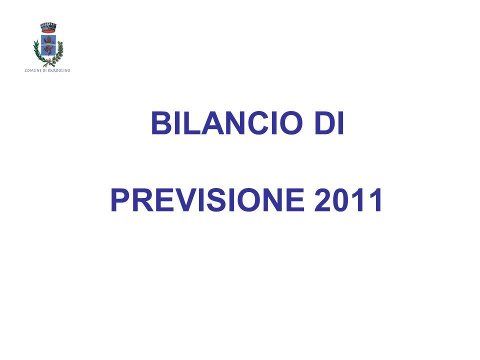 Bilancio di previsione 2011 Spesa corrente per servizi Funzioni di polizia locale 417.550 Polizia municipale414.550 99,3% Polizia amministrativa3.000 0,7%