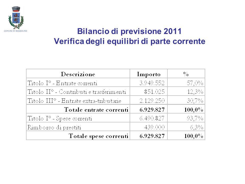 Bilancio di previsione 2011 Verifica degli equilibri di parte corrente