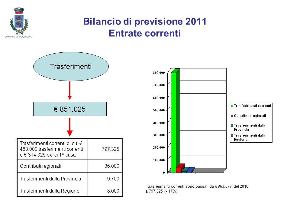 Bilancio di previsione 2011 Entrate correnti Trasferimenti 851.025 Trasferimenti correnti di cui 483.000 trasferimenti correnti e 314.325 ex Ici 1^ ca