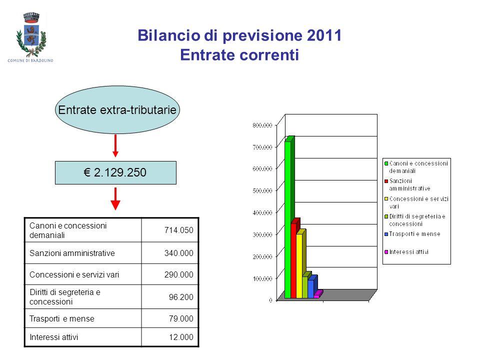 Bilancio di previsione 2011 Entrate correnti Entrate extra-tributarie 2.129.250 Canoni e concessioni demaniali 714.050 Sanzioni amministrative340.000