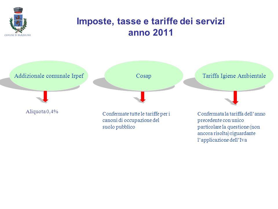 Imposte, tasse e tariffe dei servizi anno 2011 Addizionale comunale IrpefCosapTariffa Igiene Ambientale Aliquota 0,4% Confermate tutte le tariffe per