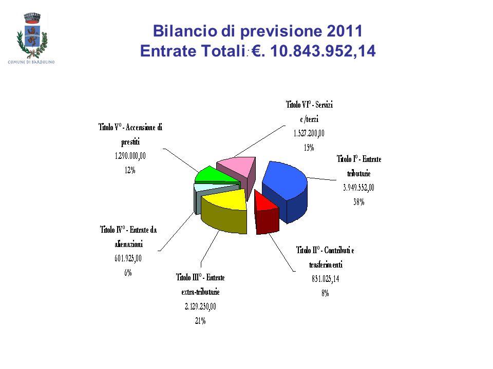 Bilancio di previsione 2011 Entrate Totali :. 10.843.952,14
